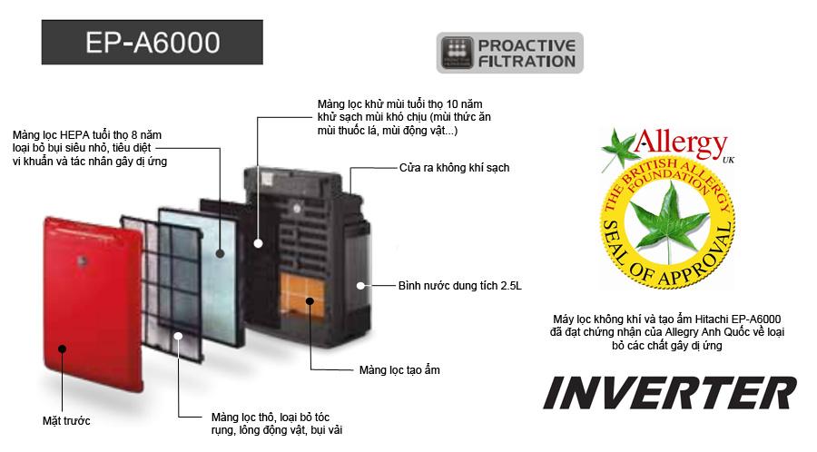 Máy lọc không khí và tạo ẩm Hitachi EP-A6000, bộ lọc tuổi thọ 10 năm, lọc bụi, khử mùi, diệt vi khuẩn. Diện tích sử dụng 50m2