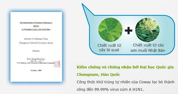 Chứng nhận loại bỏ thành công virus cúm A H1N1 bởi máy lọc không khí Coway