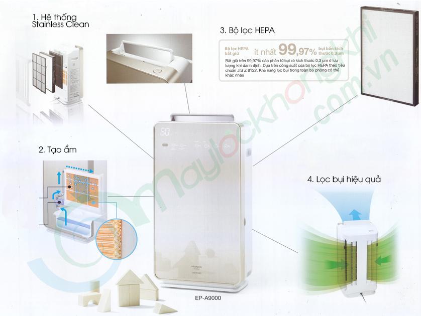 công nghệ máy lọc không khí và tạo ẩm Hitachi EP-A9000