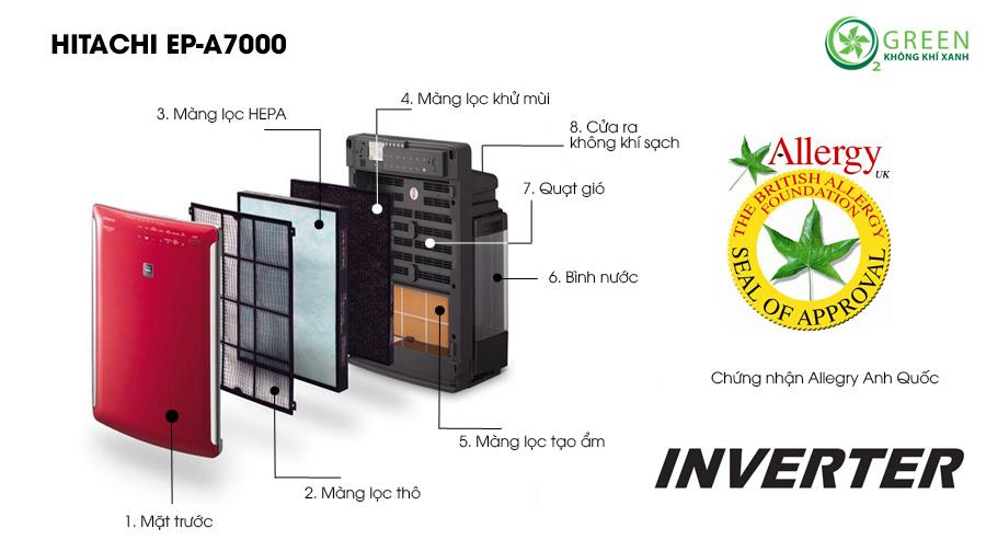 cấu tạo máy lọc không khí Hitachi EP-A7000