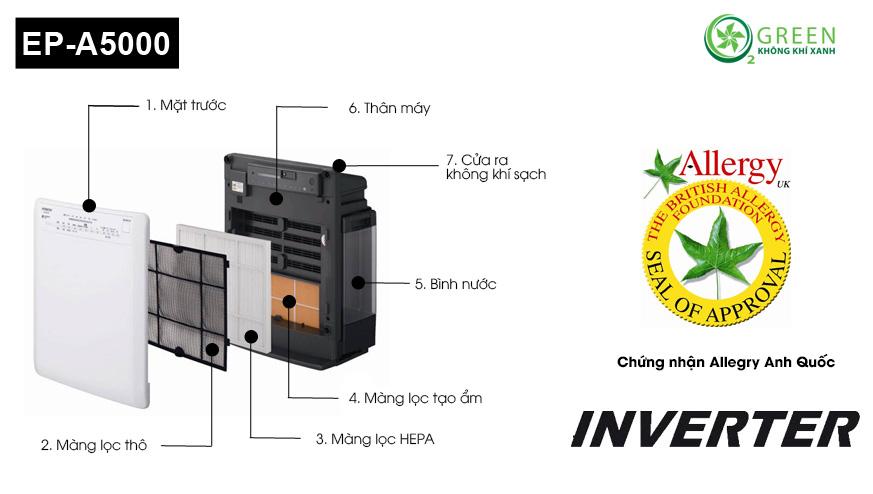 cấu tạo máy lọc không khí Hitachi EP-A5000