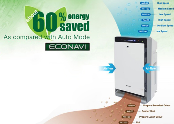 chế độ ECONAVI tiết kiệm 60% điện năng