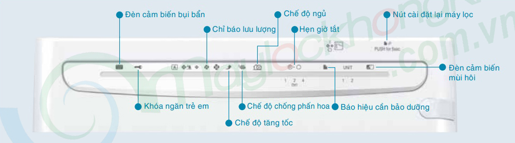 bảng điều khiển máy lọc không khí daikin MC70MVM6