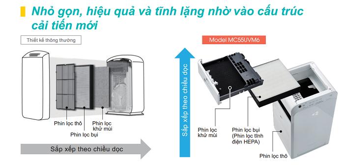 Thiết kế độc đáo từ máy lọc không khí Daikin MC55UVM6