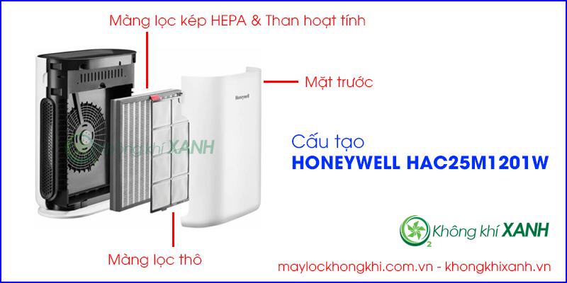 Cấu tạo máy lọc không khí Honeywell HAC25M1201W Air Touch A5