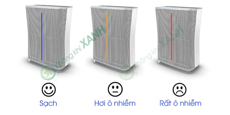 Bộ cảnh báo chất lượng không khí thông minh trên máy lọc không khí Stadler Form Roger
