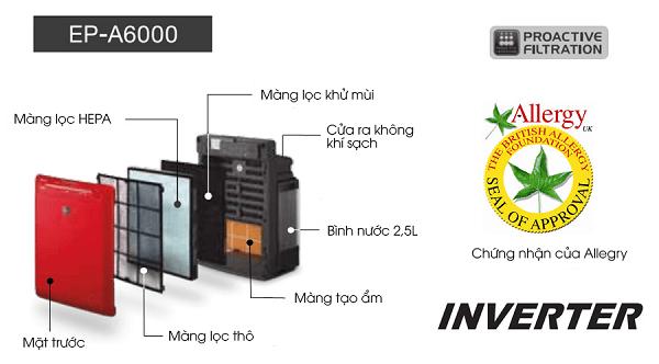 Máy lọc không khí và tạo ẩm Hitachi EP-A6000 - Chất, bền, tốt