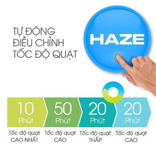 Chế độ HAZE mạnh mẽ trên máy lọc không khí Sharp
