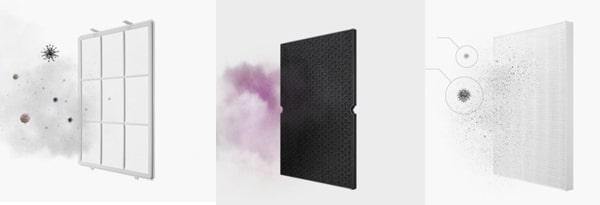 Máy lọc không khí Winix Zero S với hệ thống lọc 5 bước loại bỏ ô nhiễm triệt để