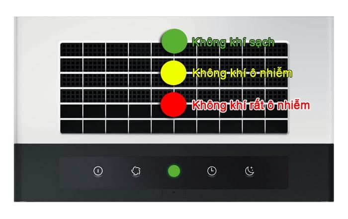 Đèn báo chất lượng không khí của máy lọc không khí IDEAL AP60 PRO với 3 màu sắc tương ứng cấp độ ô nhiễm khác nhau