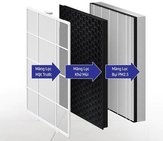 Máy lọc không khí Samsung AX34R3020WW/SV với hệ thống màng lọc 3 bước