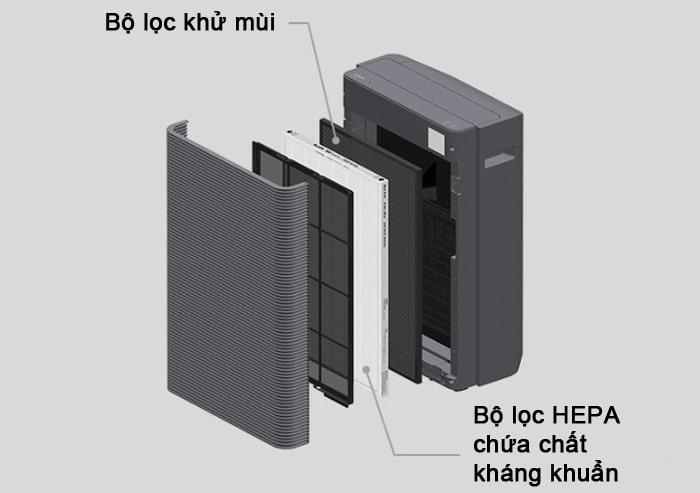 Máy lọc không khí Hitachi EP-PF120J với 3 màng lọc cao cấp