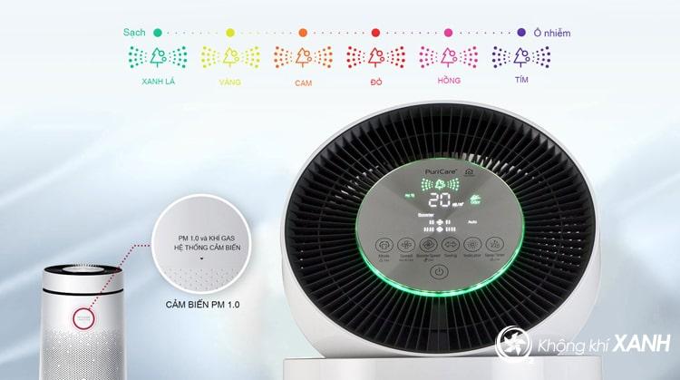 Máy lọc không khí LG Puricare 360 2 tầng AS95GDWV0 hiển thị mức độ ô nhiễm về bụi mịn PM1.0, PM2.5, PM10 và khí gas cùng đèn báo qua màu sắc