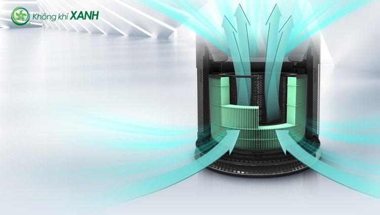 Máy lọc không khí LG Puricare 1 tầng AS65GDWD0 lọc không khí qua 6 bước lọc