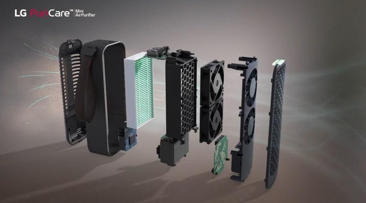 Chi tiết cấu tạo các bộ phận của máy lọc không khí LG Puricare mini