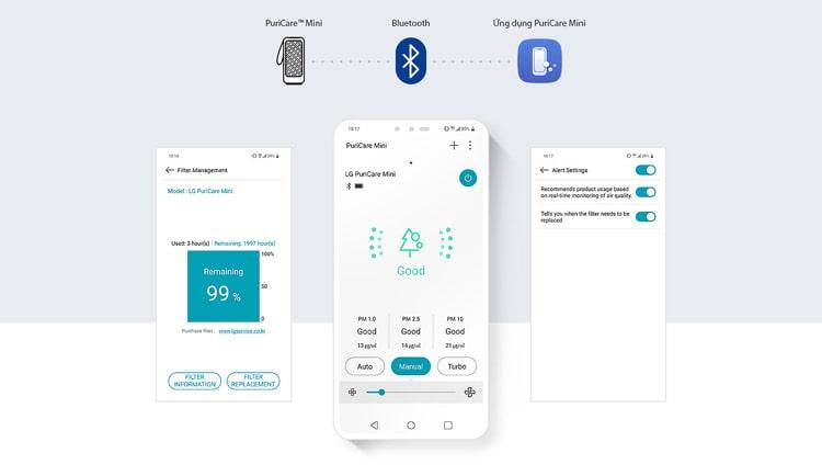 Máy lọc không khí LG Puricare mini kết nối với điện thoại qua bluetooth bằng app