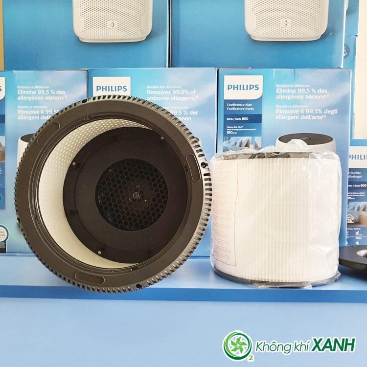 Màng lọc hình tròn dễ dàng tháo lắp, vệ sinh của máy lọc không khí Philips AC0820/10 series 800 (Ảnh chụp sản phẩm thật tại Không Khí XANH)