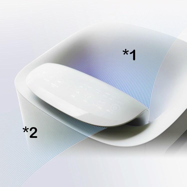 Minh họa luồng khí ra của máy lọc không khí và tạo ẩm Sharp KI-L60V-W với luồng khí tuần hoàn phía trên (*1) và luồng khí Coanda phía trước (*2)