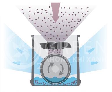 Máy lọc không khí bằng nước BEURER LW110